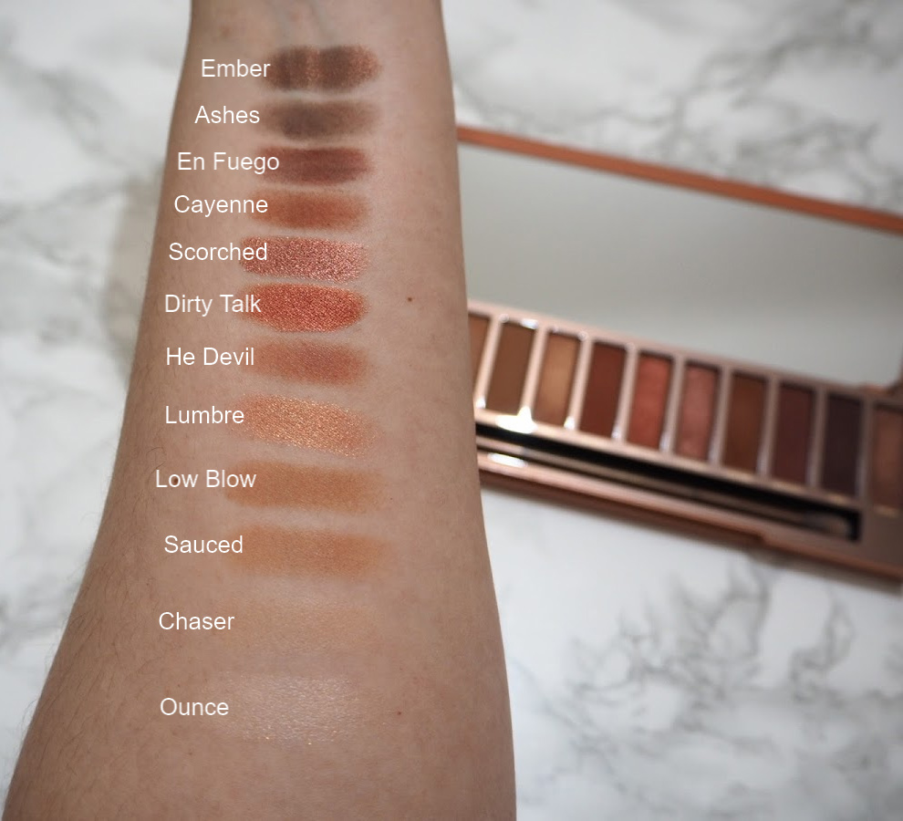 Swatches edited